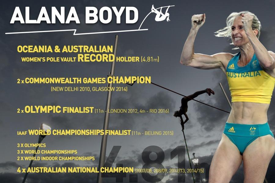 Alana Boyd career stats.jpg
